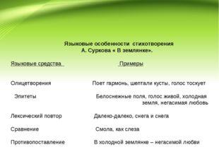 Языковые особенности стихотворения А. Суркова « В землянке». Языковые средст