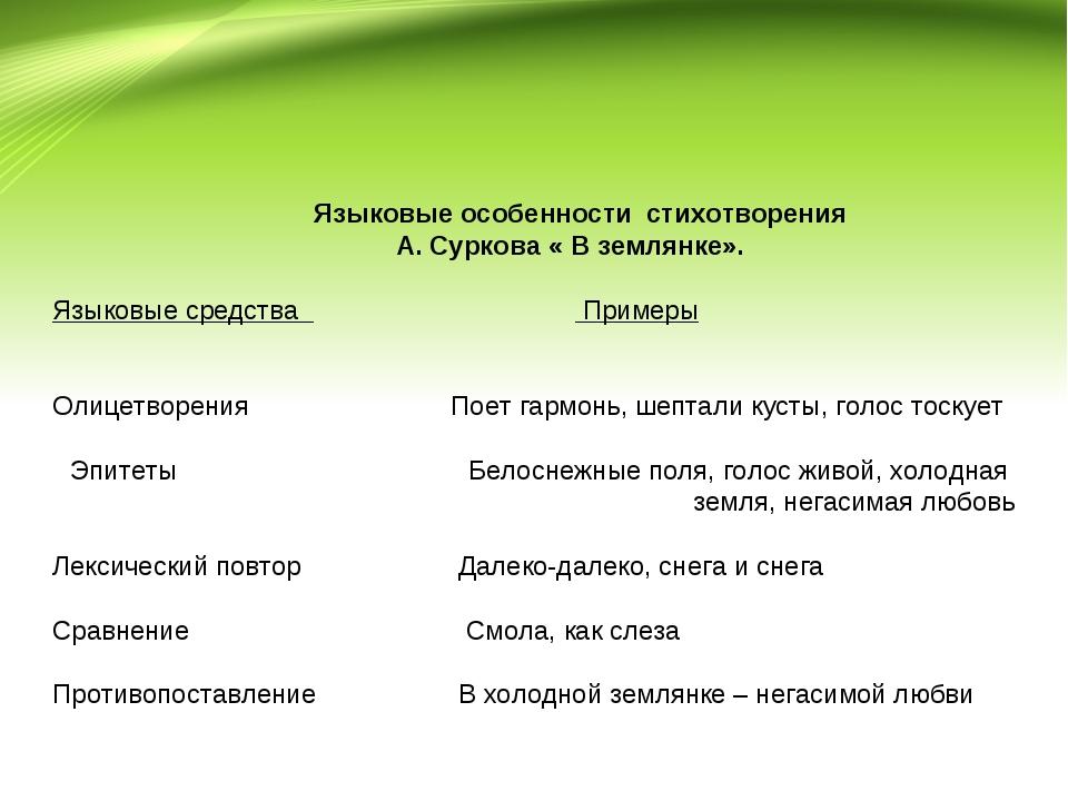Языковые особенности стихотворения А. Суркова « В землянке». Языковые средст...