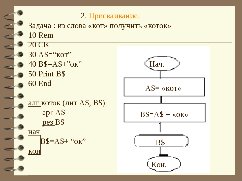 2. Присваивание. Задача : из слова «кот» получить «коток» 10 Rem 20 Cls 30 A...