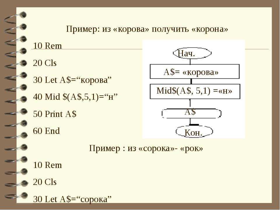 """Пример: из «корова» получить «корона» 10 Rem 20 Cls 30 Let A$=""""корова"""" 40 Mid..."""