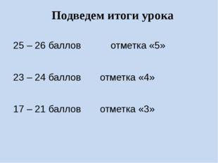 Подведем итоги урока 25 – 26 баллов отметка «5» 23 – 24 баллов отметка «4» 17