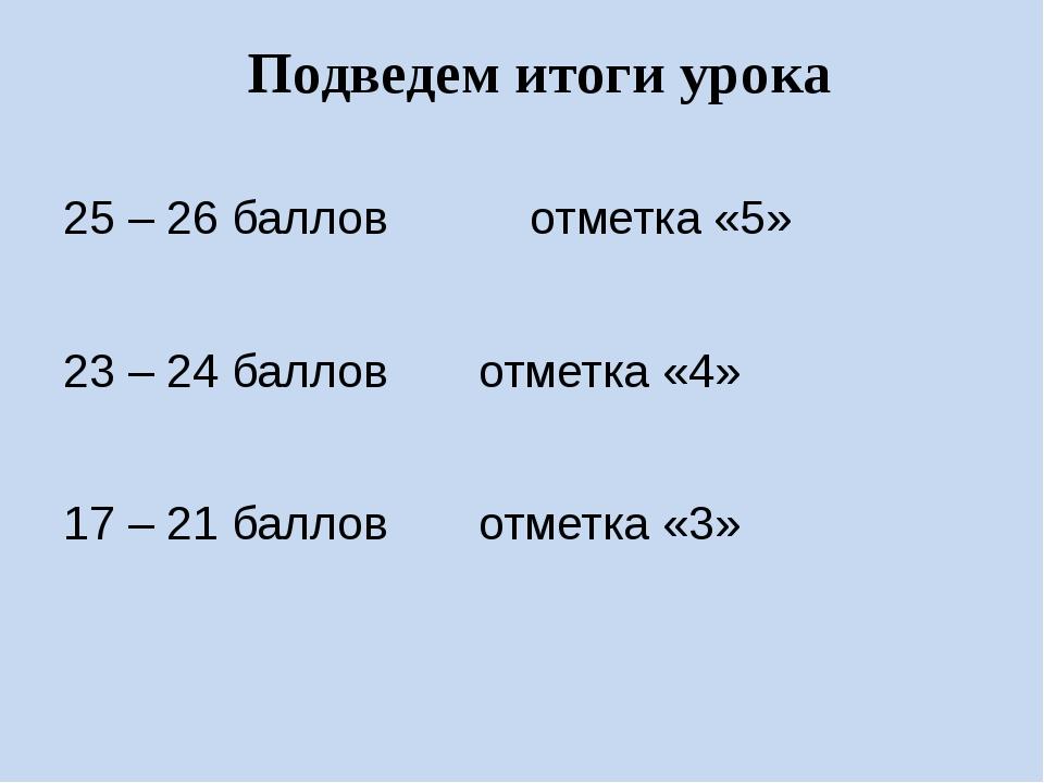 Подведем итоги урока 25 – 26 баллов отметка «5» 23 – 24 баллов отметка «4» 17...