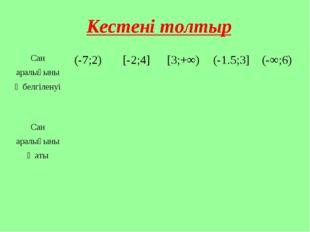 Кестені толтыр Сан аралығының белгіленуі(-7;2)[-2;4][3;+∞)(-1.5;3](-∞;6
