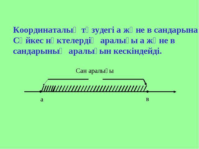 . . а в Координаталық түзудегі а және в сандарына Сәйкес нүктелердің аралығы...