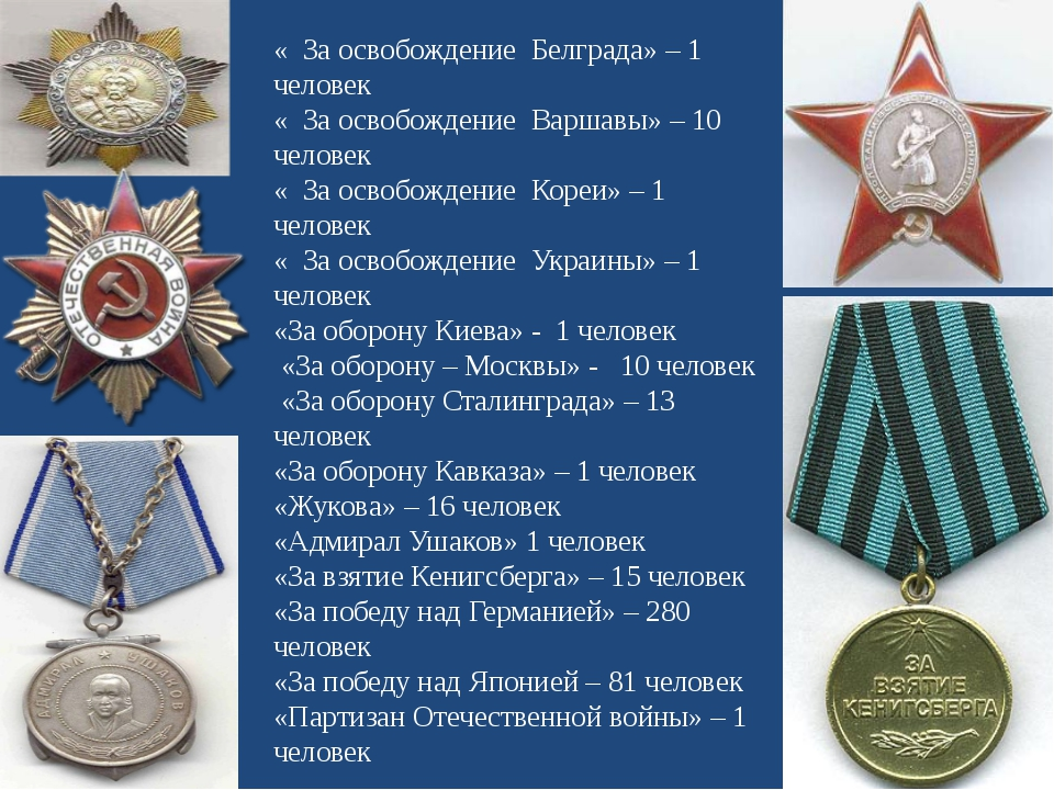 « За освобождение Белграда» – 1 человек « За освобождение Варшавы» – 10 чело...