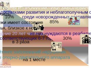 ЗДОРОВЫЙ ОБРАЗ ЖИЗНИ 85% 30% в 3 раза на 1 месте 10% молодёжи имеет состояние