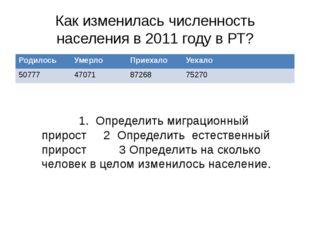 Как изменилась численность населения в 2011 году в РТ? 1. Определить миграцио