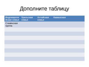 Дополните таблицу Индоевропейская семья Уральская семья Алтайская семья Кавка