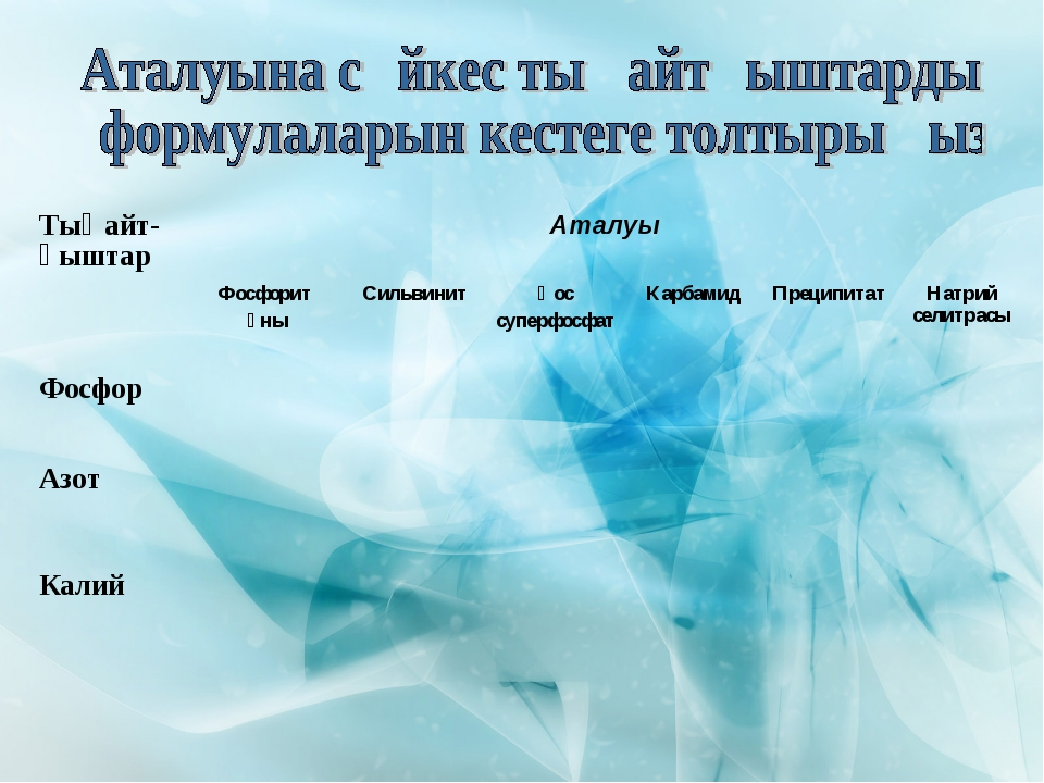 Тыңайт-қыштарАталуы Фосфорит ұныСильвинитҚос суперфосфатКарбамидПреципи...