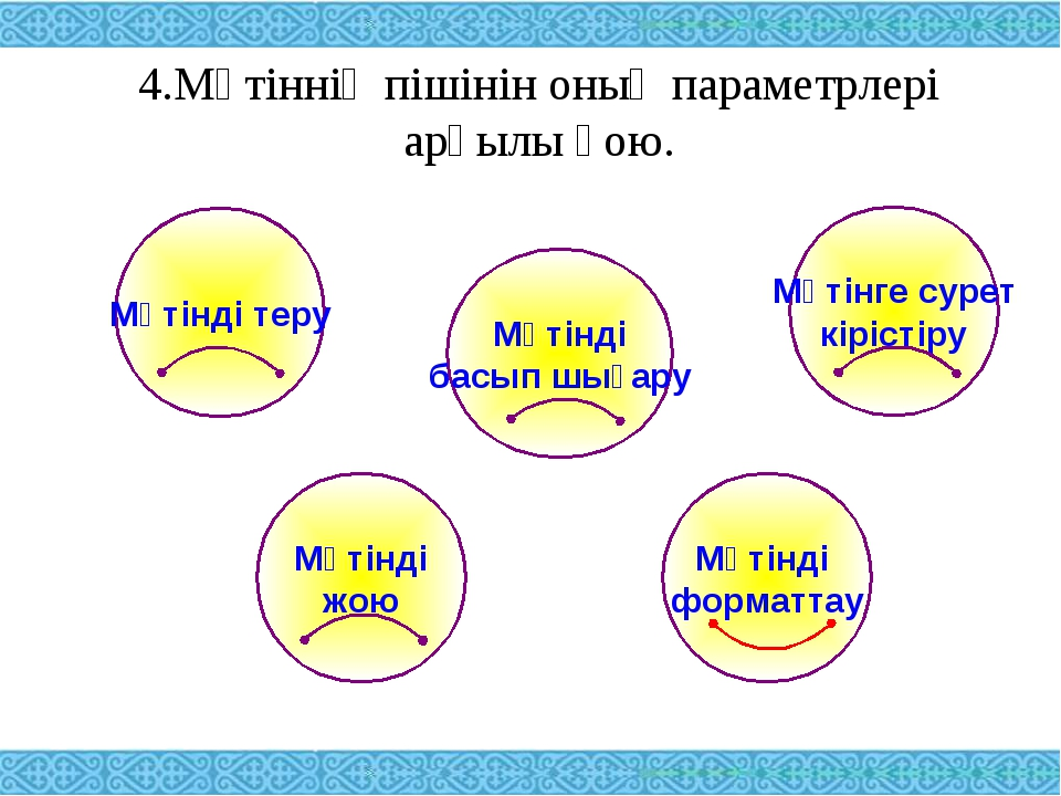 4.Мәтіннің пішінін оның параметрлері арқылы қою. Мәтінді теру Мәтінге сурет к...