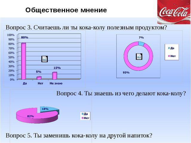 Вопрос 3. Считаешь ли ты кока-колу полезным продуктом? Вопрос 4. Ты знаешь и...