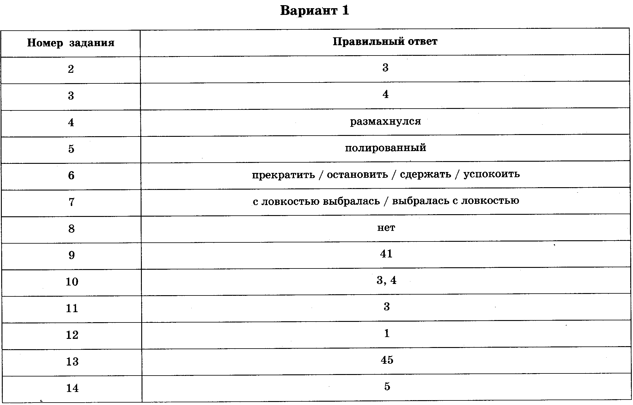C:\Documents and Settings\Наташа\Рабочий стол\ОГЭ 2016\КИМы Степановой ОГЭ-2016\img299.jpg