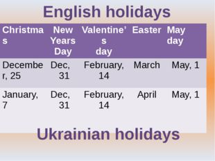 English holidays Ukrainian holidays Christmas New Years Day Valentine's day E