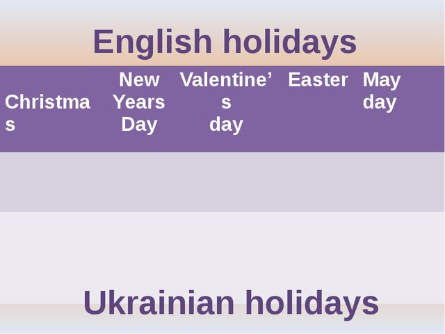 English holidays Ukrainian holidays Christmas New Years Day Valentine's day E...