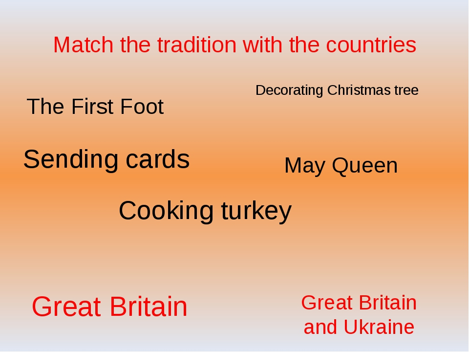 Match the tradition with the countries Great Britain Great Britain and Ukrain...