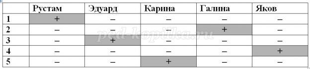 http://ped-kopilka.ru/upload/blogs/30440_ef6c1e3c7bbcfd377a641c608fcff78d.jpg.jpg