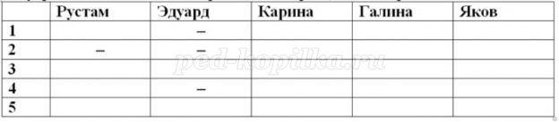 http://ped-kopilka.ru/upload/blogs/30440_e4daf6b5cf2daa996e9ba9b79a4c40f8.jpg.jpg