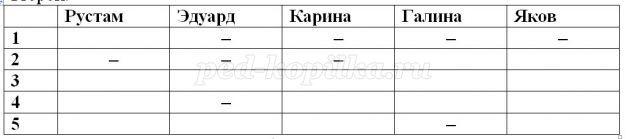 http://ped-kopilka.ru/upload/blogs/30440_2308c57ed5f83e38f3fc4380cba27648.jpg.jpg