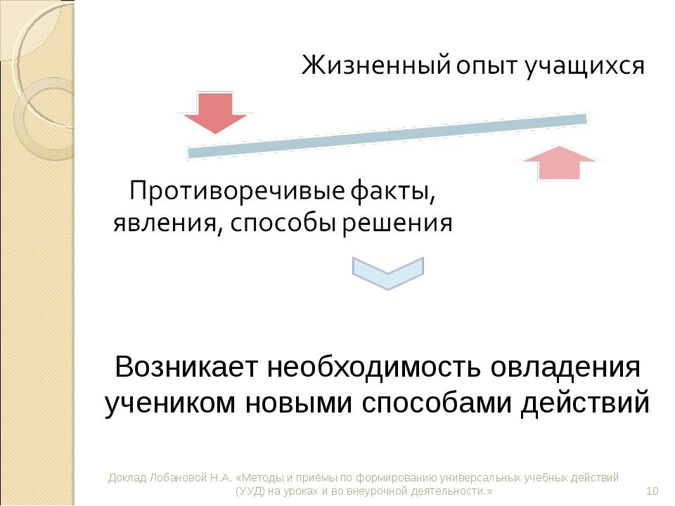 Доклад Лобановой Н.А. «Методы и приёмы по формированию универсальных учебных...