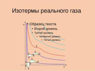 Изотермы реального газа