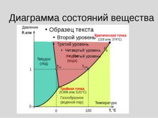 Диаграмма состояний вещества