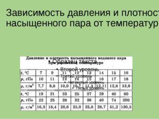Зависимость давления и плотности насыщенного пара от температуры