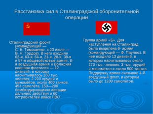 Расстановка сил в Сталинградской оборонительной операции Сталинградский фронт
