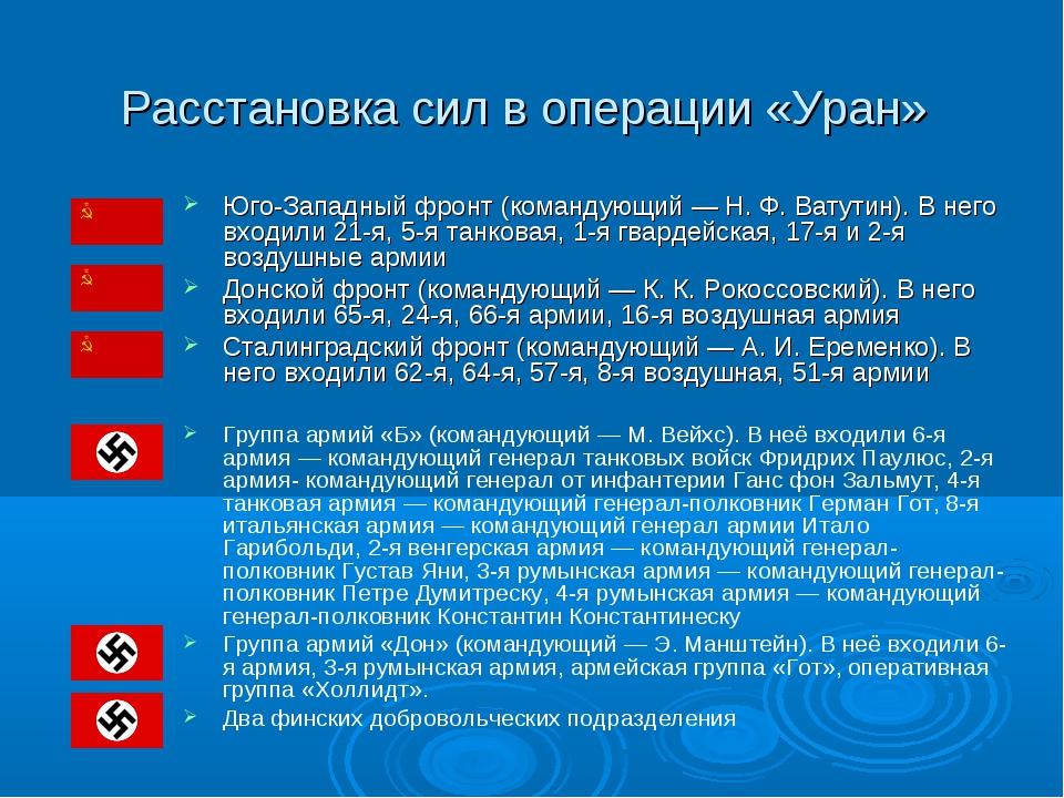 Расстановка сил в операции «Уран» Юго-Западный фронт (командующий— Н.Ф.Ват...