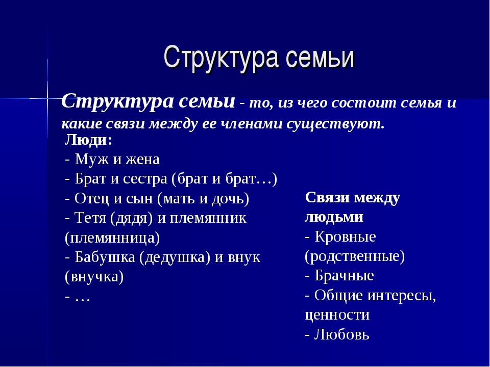 Структура семьи Структура семьи - то, из чего состоит семья и какие связи меж...
