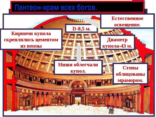 Пантеон-храм всех богов. Естественное освещение. D-8,5 м. Ниши облегчали куп...