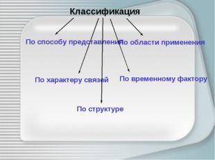 Классификация По способу представления По области применения По характеру свя