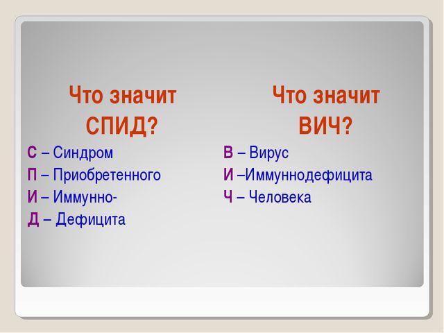 Что значит СПИД? С – Синдром П – Приобретенного И – Иммунно- Д – Дефицита Что...