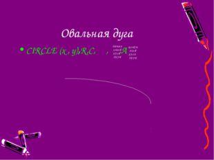Овальная дуга CIRCLE (x , y),R,C, , ,A НАЧАЛ ЬНЫЙ УГОЛ ДУГИ КОНЕЧ НЫЙ УГОЛ ДУГИ