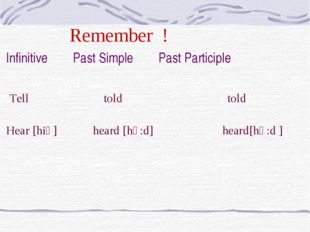 Remember ! Infinitive Past Simple Past Participle Tell told told Hear [hiә]
