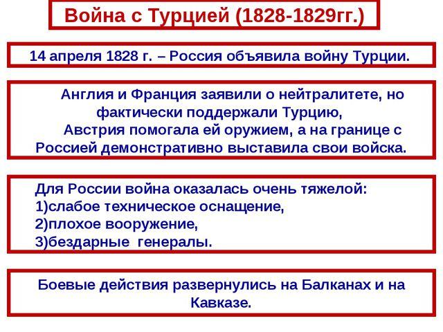 Война с Турцией (1828-1829гг.) 14 апреля 1828 г. – Россия объявила войну Турц...