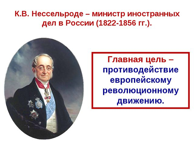 К.В. Нессельроде – министр иностранных дел в России (1822-1856 гг.). Главная...