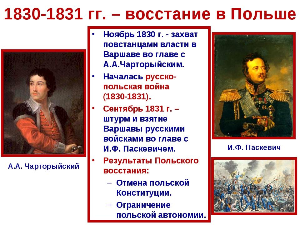 1830-1831 гг. – восстание в Польше Ноябрь 1830 г. - захват повстанцами власти...