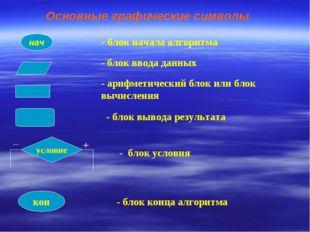 Основные графические символы: нач - блок начала алгоритма - блок ввода данных