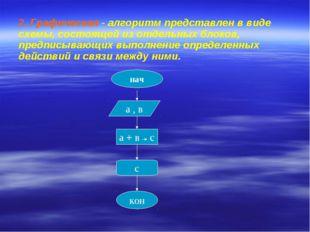 2. Графическая - алгоритм представлен в виде схемы, состоящей из отдельных бл