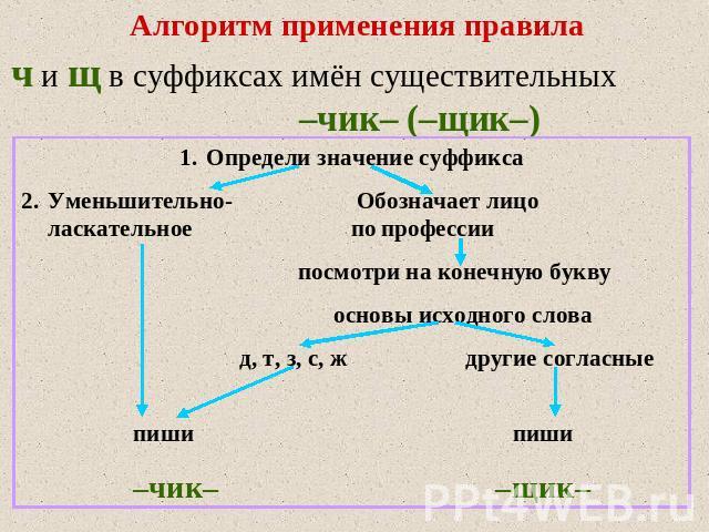 C:\Users\Мы\Desktop\img7.jpg
