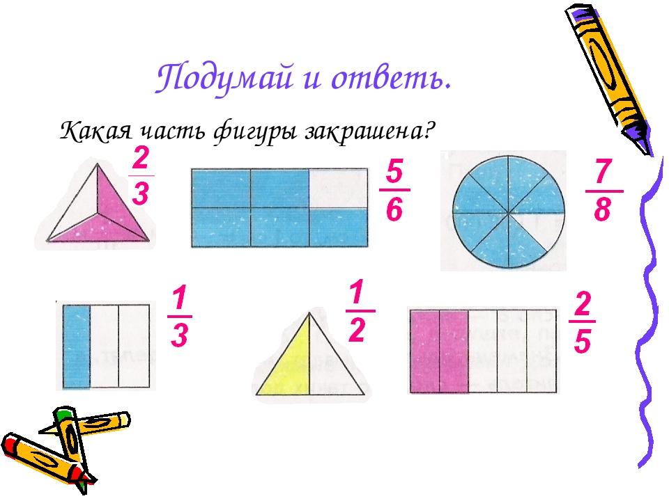 2. Какая часть круга закрашена на рисунках ? 6 1 4 1 А.С.Шмыр ДОЛИ