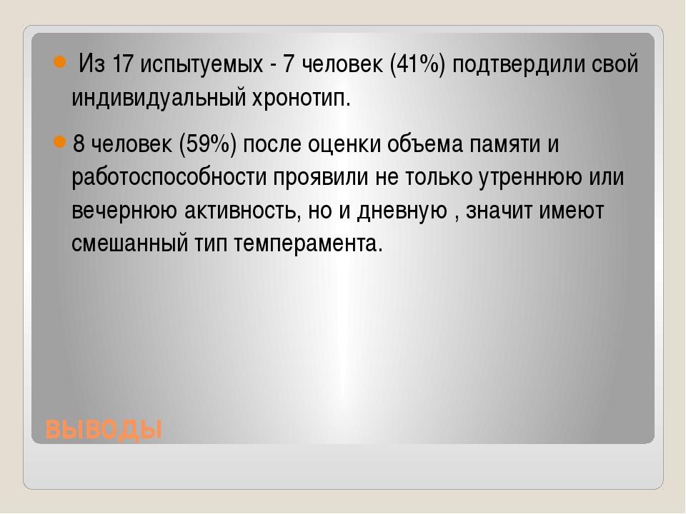 выводы Из 17 испытуемых - 7 человек (41%) подтвердили свой индивидуальный хро...