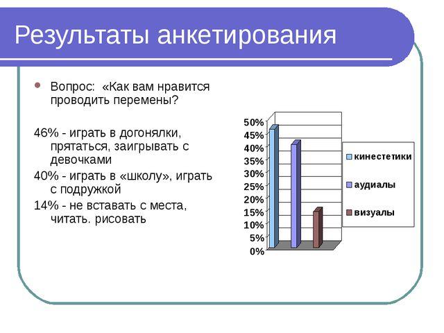 Результаты анкетирования Вопрос: «Как вам нравится проводить перемены? 46% -...