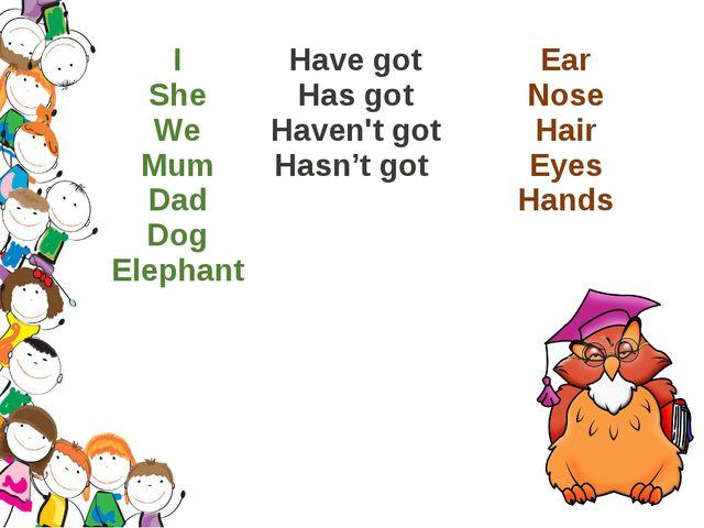 I She We Mum Dad Dog Elephant Have got Has got Haven't got Hasn't got Ear Nos...