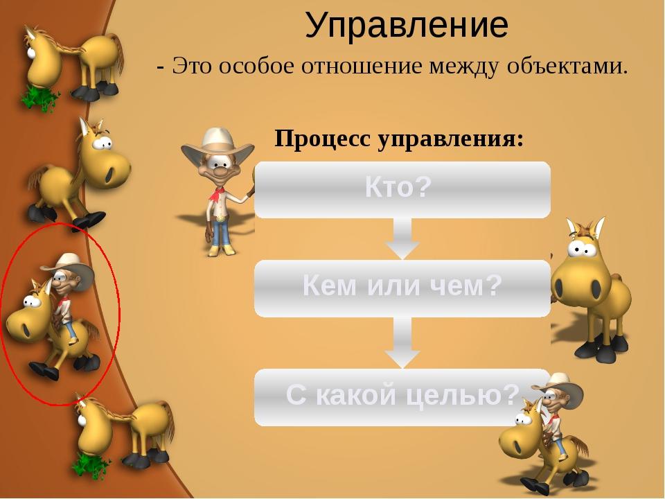 Управление - Это особое отношение между объектами. Процесс управления: Кто? К...