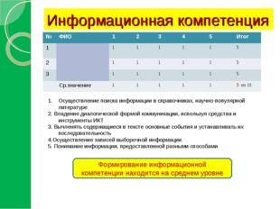 Информационная компетенция Осуществление поиска информации в справочниках, на