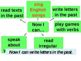 Now I can… read texts in the past sing English songs write letters in the pas