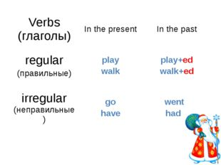 Verbs(глаголы) In the present In the past regular (правильные) play walk pla