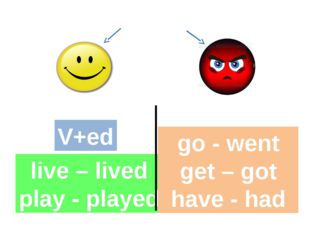 Verbs: regular irregular V+ed live – lived play - played go - went get – got