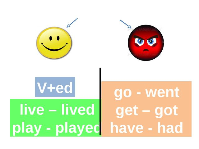 Verbs: regular irregular V+ed live – lived play - played go - went get – got...